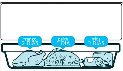 Como_organizar_geladeira_ACDG 1