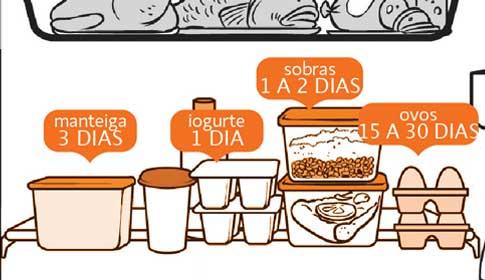 Como_organizar_geladeira_ACDG 2
