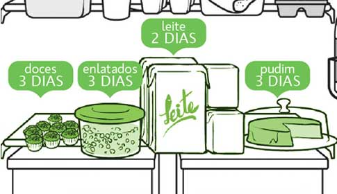 Como_organizar_geladeira_ACDG 3