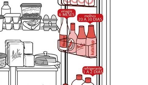 Como_organizar_geladeira_ACDG 5